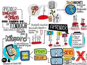 las-tecnologias-que-estan-cambiando-nuestras-vidas